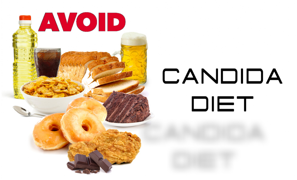 candida-foods-cause